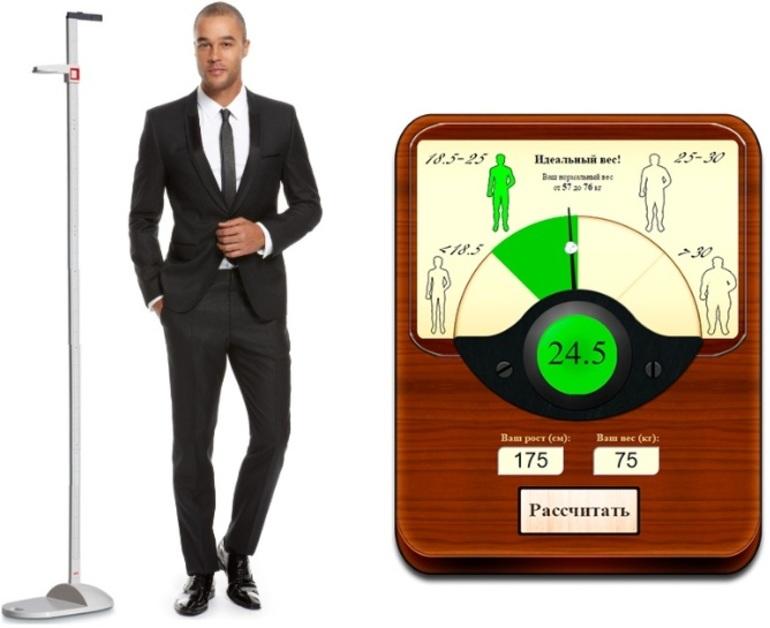 Как высчитать индекс массы тела для мужчин