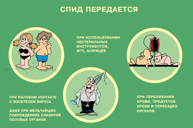 Профилактика заболевания